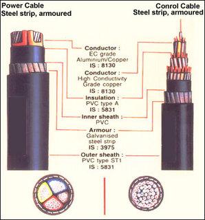 Lt Xlpe Pvc Alumunium Cable Supplier Exporter Surat